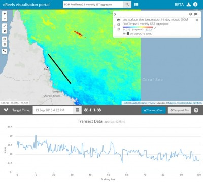 CSIRO visualisation portal