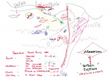 """""""Business as Usual"""" future scenario for the Torres Strait in 2090. Cairns, October 2012"""